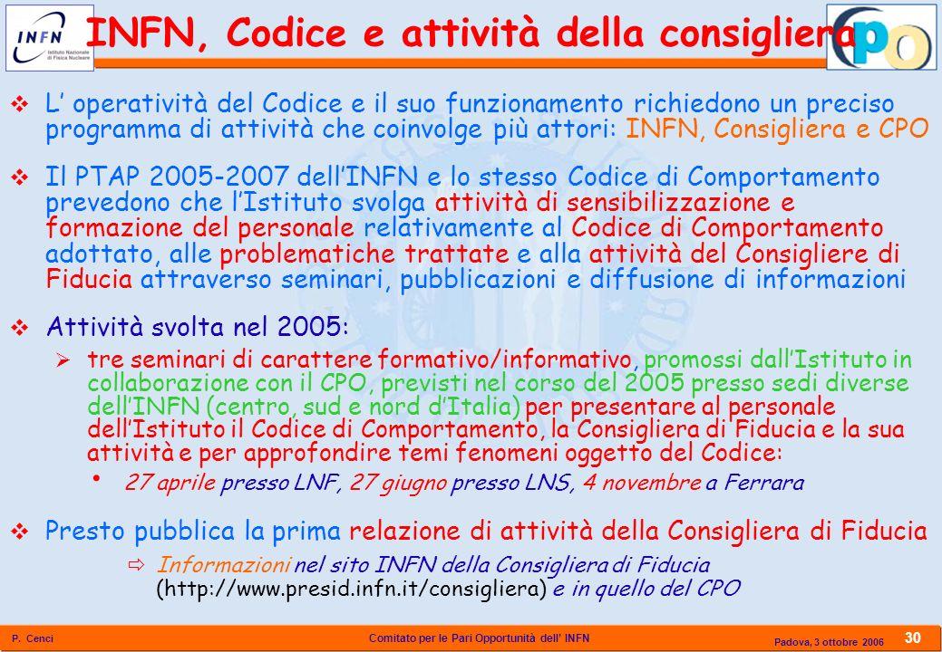 INFN, Codice e attività della consigliera