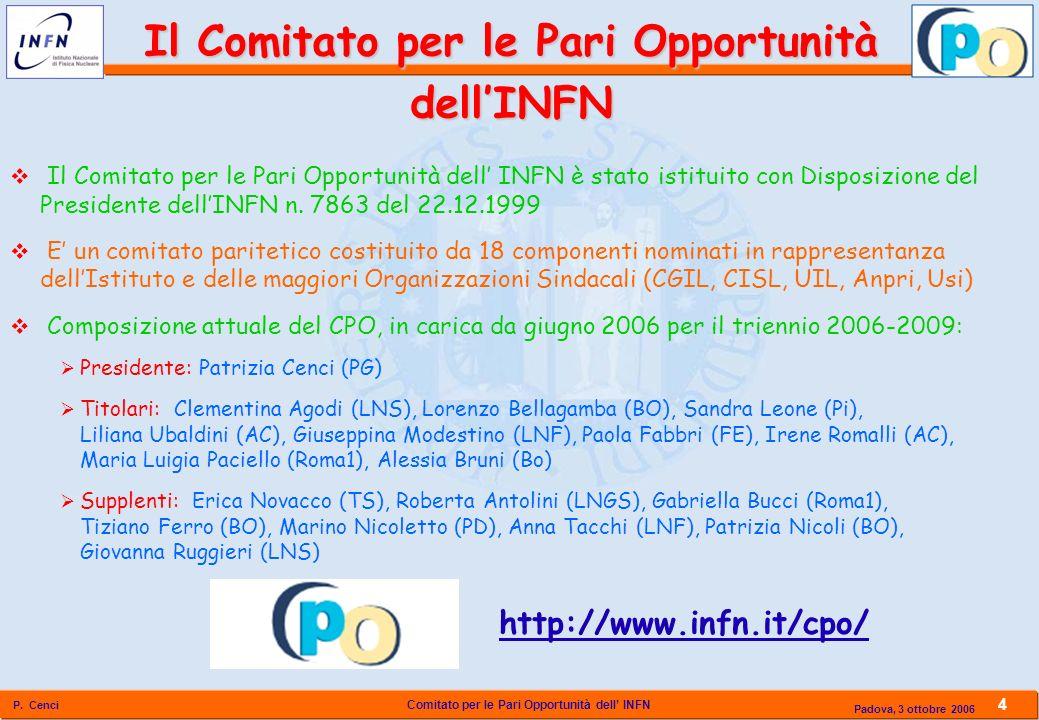 Il Comitato per le Pari Opportunità dell'INFN