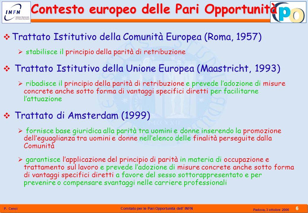 Contesto europeo delle Pari Opportunità