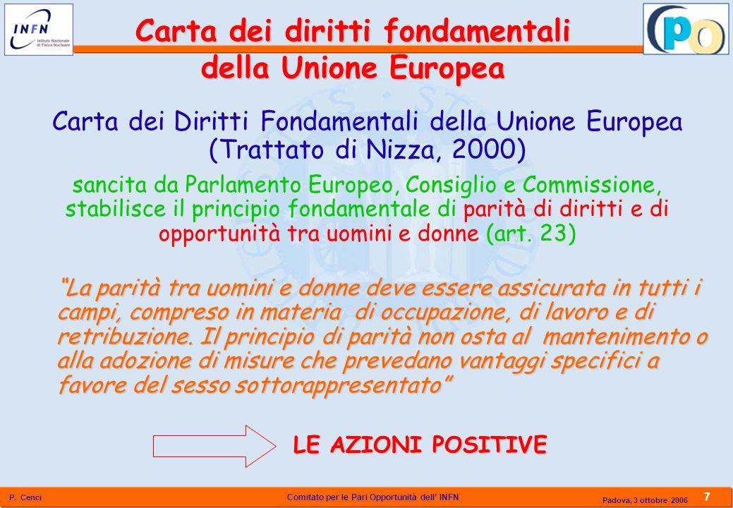 Carta dei diritti fondamentali della Unione Europea