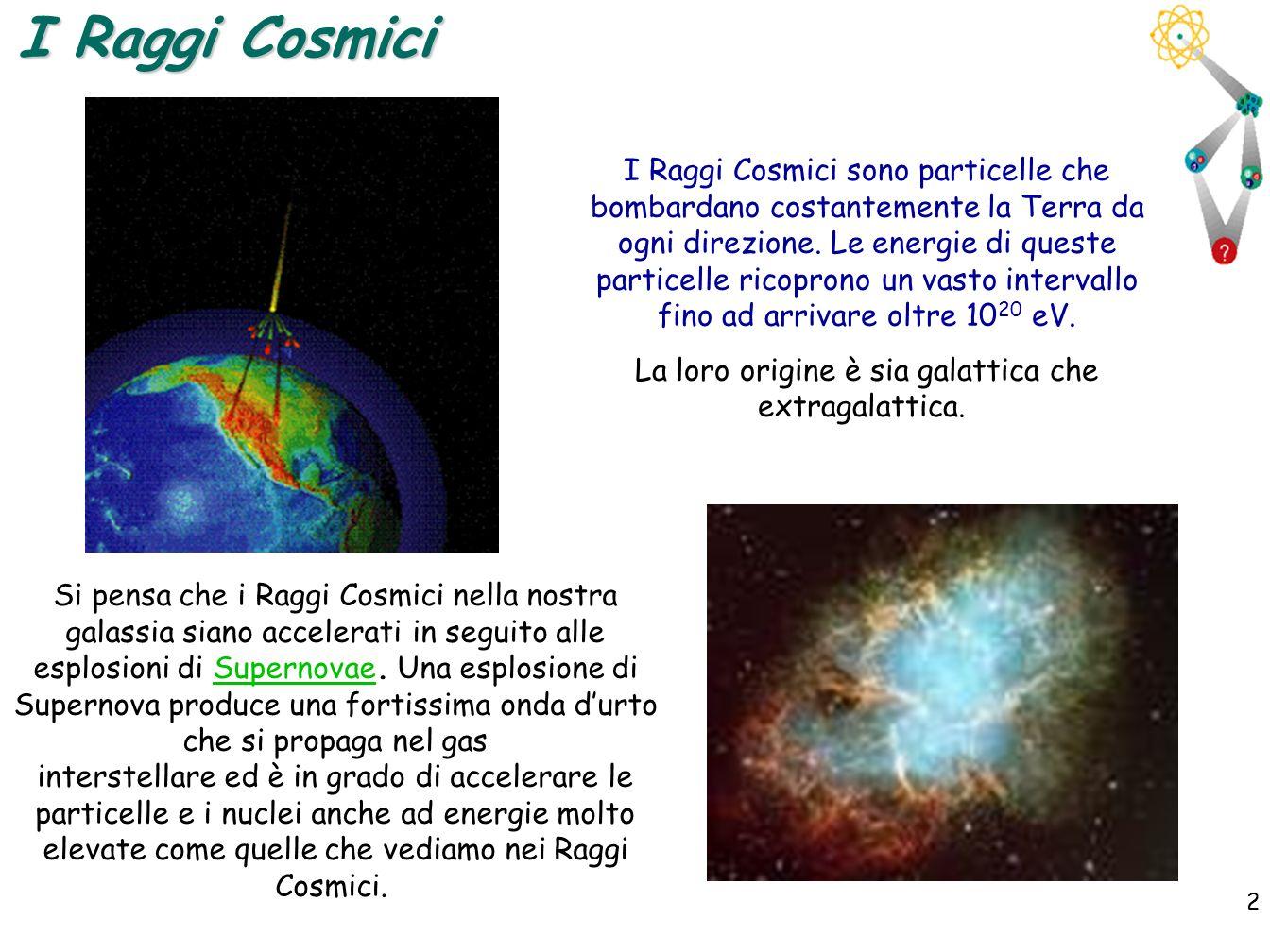 La loro origine è sia galattica che extragalattica.