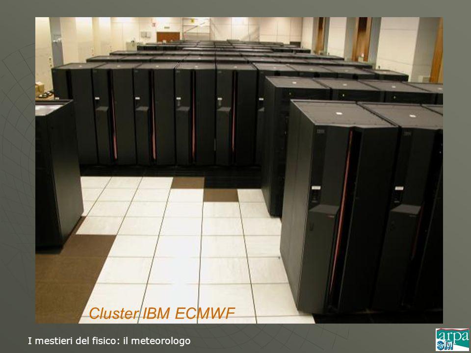 Cluster IBM ECMWF