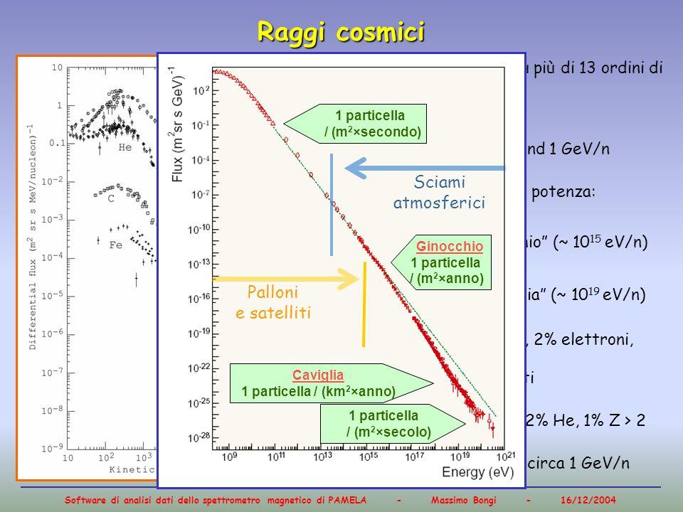 1 particella / (km2×anno)
