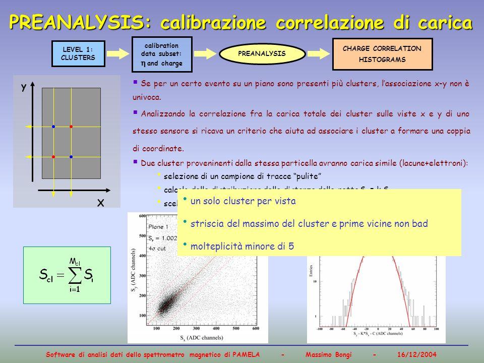 PREANALYSIS: calibrazione correlazione di carica
