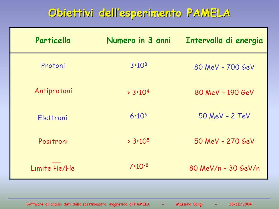 Obiettivi dell'esperimento PAMELA