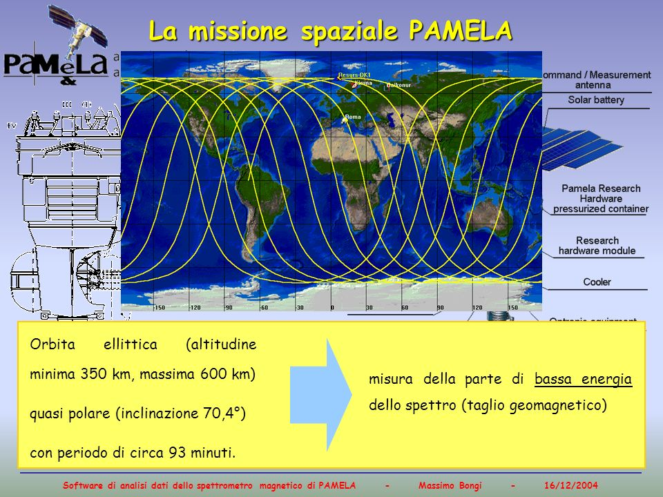 La missione spaziale PAMELA