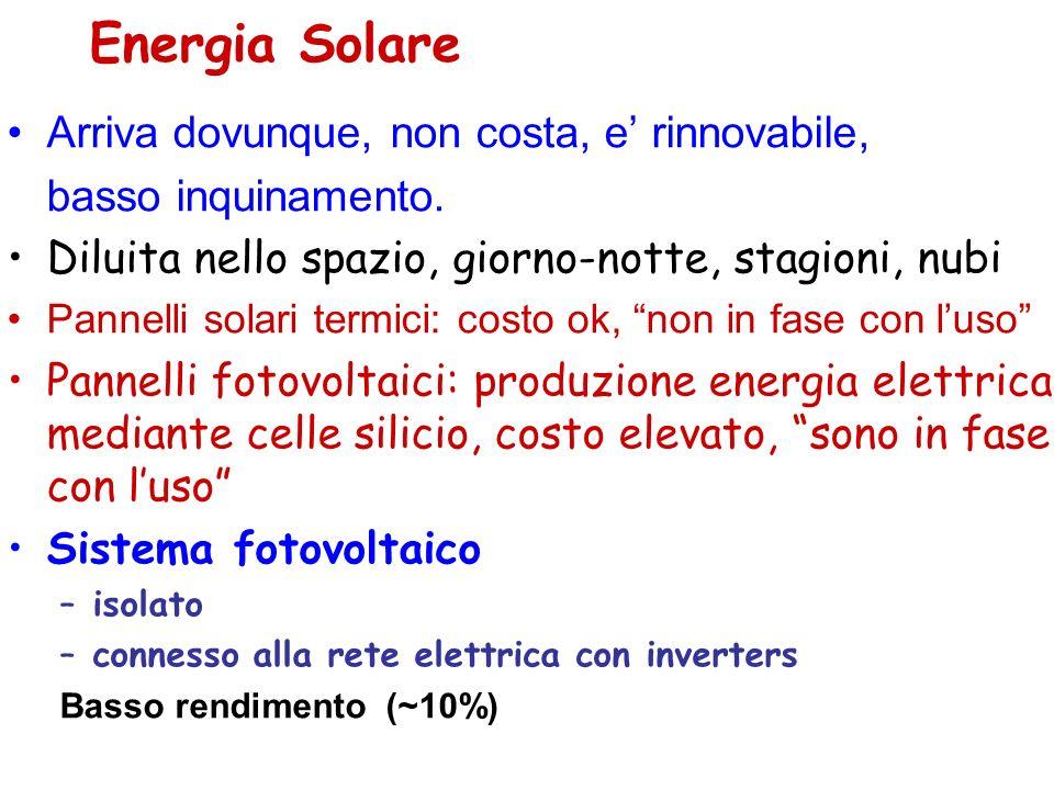 Energia Solare Arriva dovunque, non costa, e' rinnovabile,