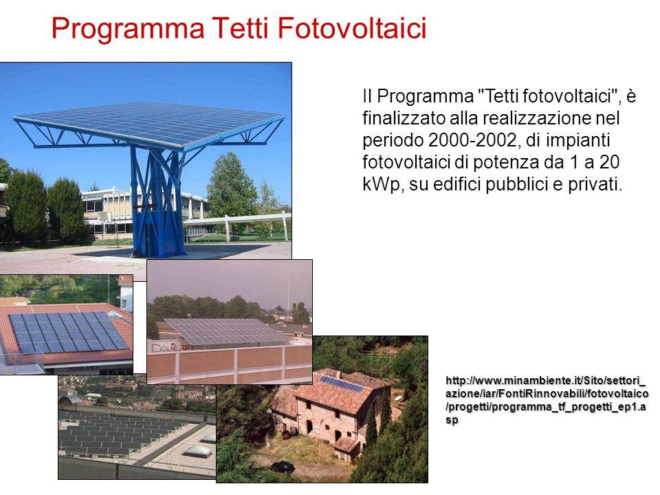 Programma Tetti Fotovoltaici