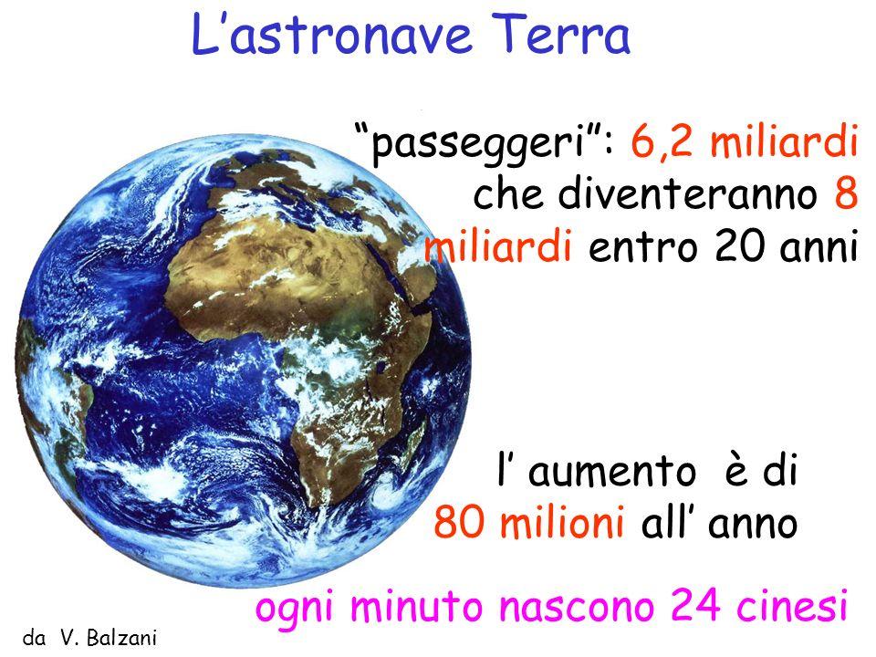 L'astronave Terra passeggeri : 6,2 miliardi che diventeranno 8