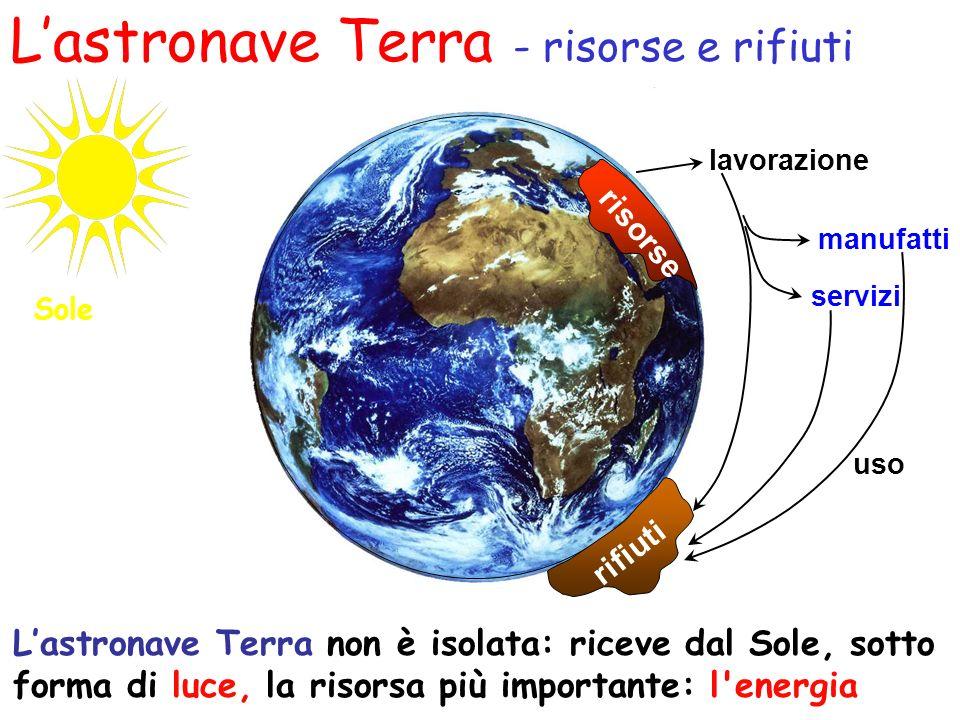 L'astronave Terra - risorse e rifiuti
