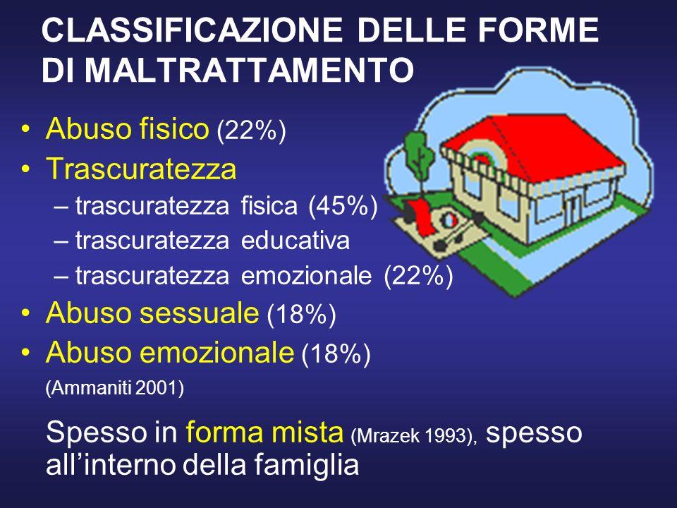CLASSIFICAZIONE DELLE FORME DI MALTRATTAMENTO