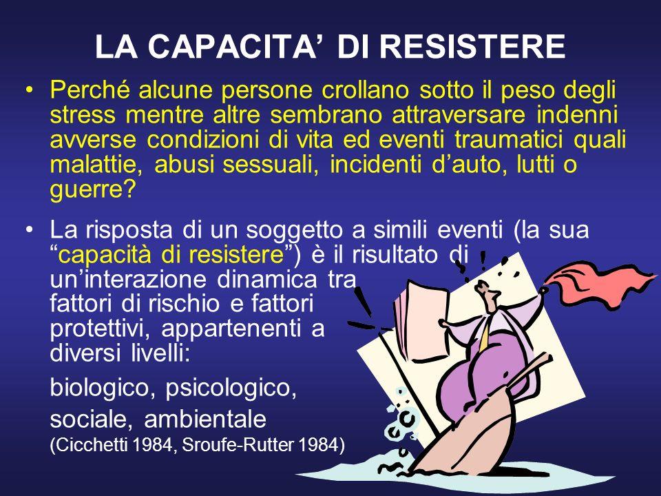 LA CAPACITA' DI RESISTERE