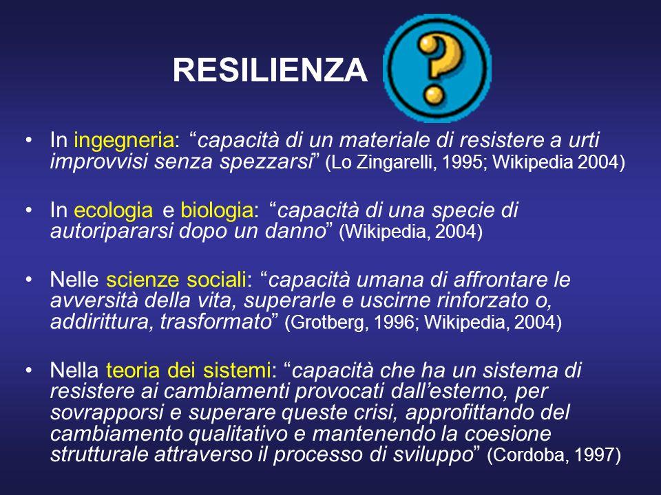 RESILIENZA In ingegneria: capacità di un materiale di resistere a urti improvvisi senza spezzarsi (Lo Zingarelli, 1995; Wikipedia 2004)