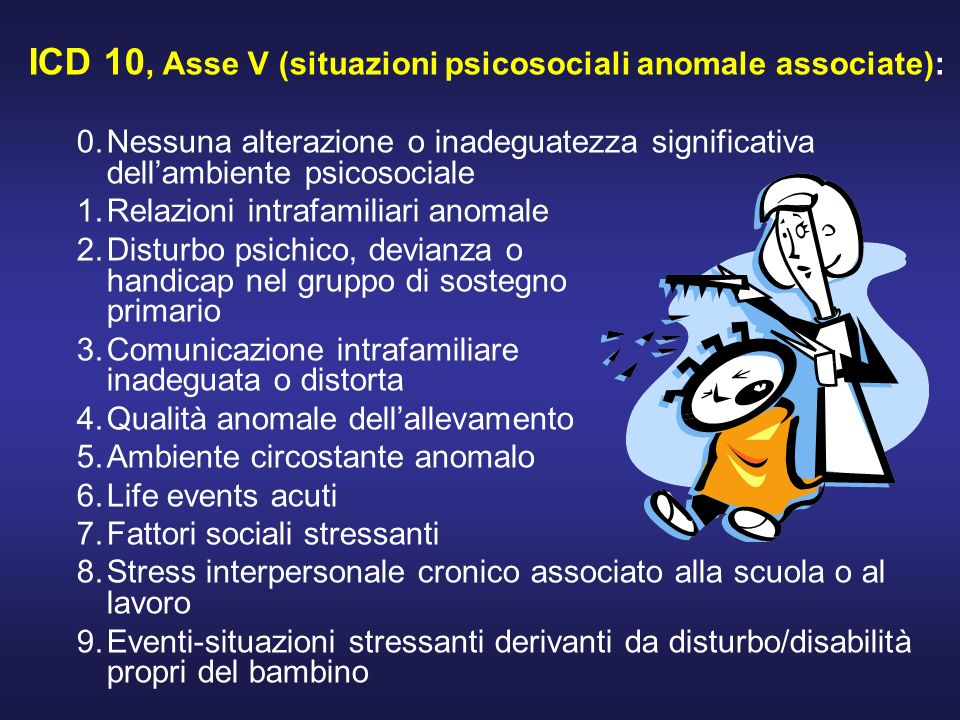 ICD 10, Asse V (situazioni psicosociali anomale associate):