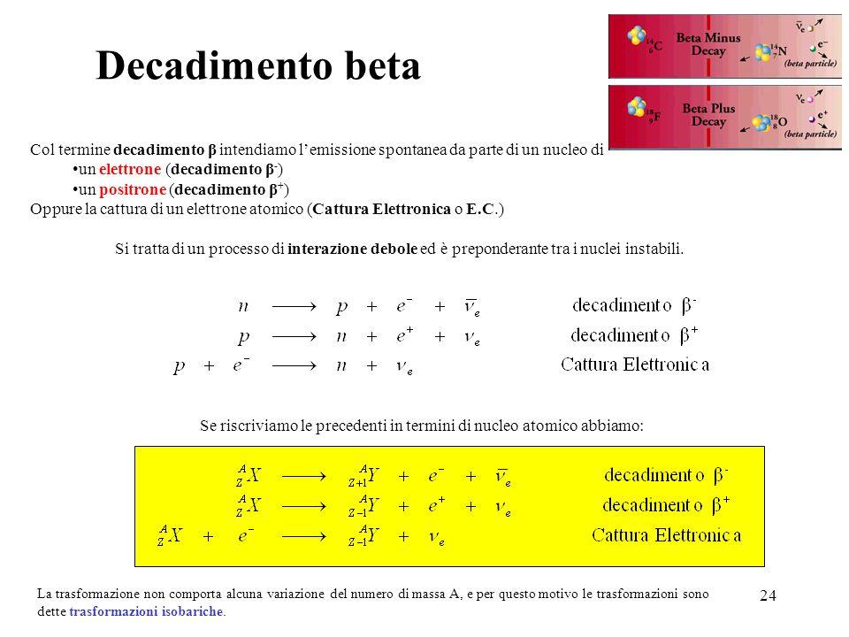 Decadimento beta Col termine decadimento β intendiamo l'emissione spontanea da parte di un nucleo di.