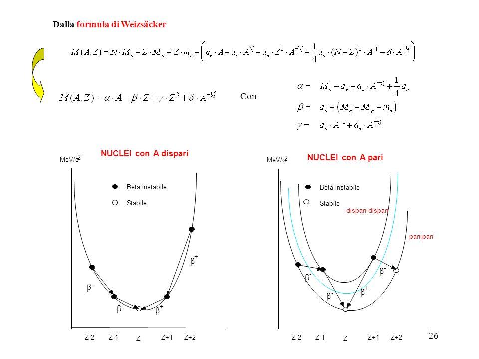 Dalla formula di Weizsäcker