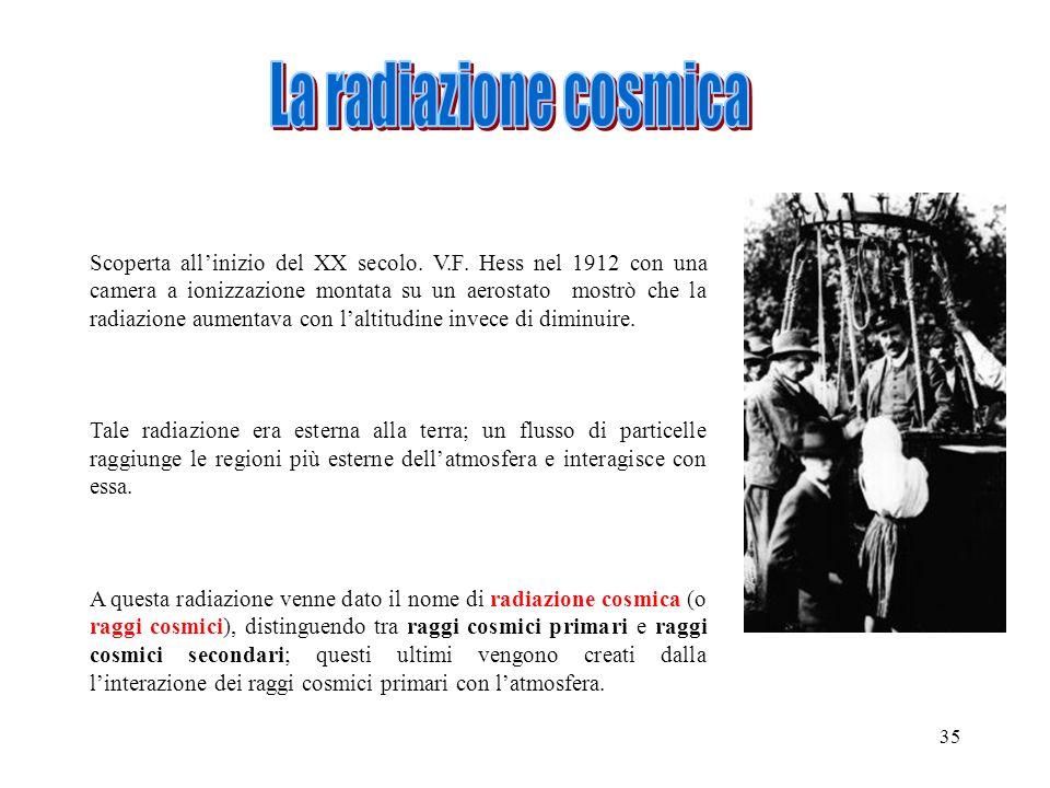 La radiazione cosmica