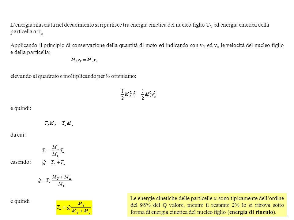 L'energia rilasciata nel decadimento si ripartisce tra energia cinetica del nucleo figlio TY ed energia cinetica della particella α Tα.