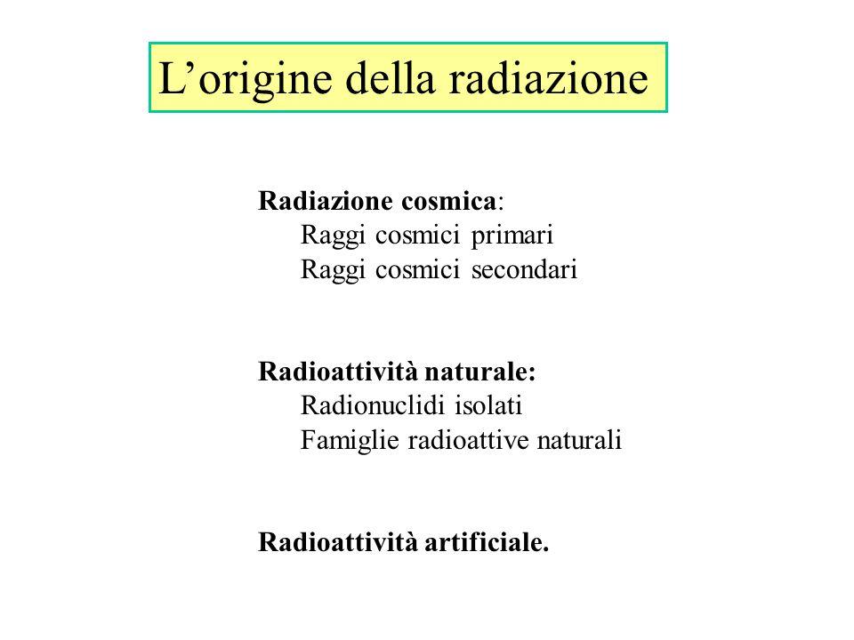 L'origine della radiazione
