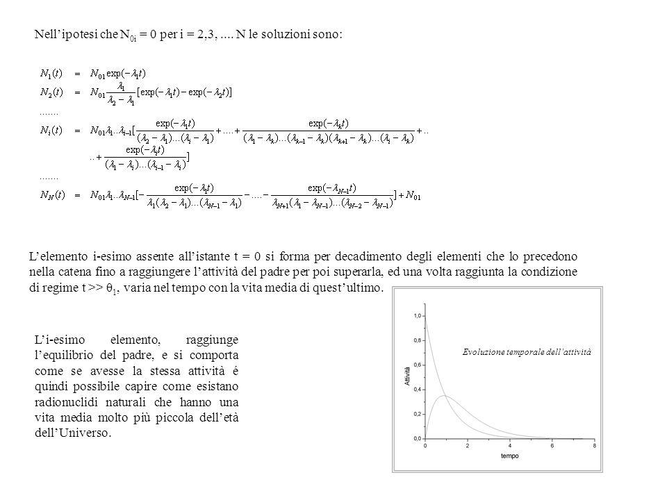 Nell'ipotesi che N0i = 0 per i = 2,3, .... N le soluzioni sono:
