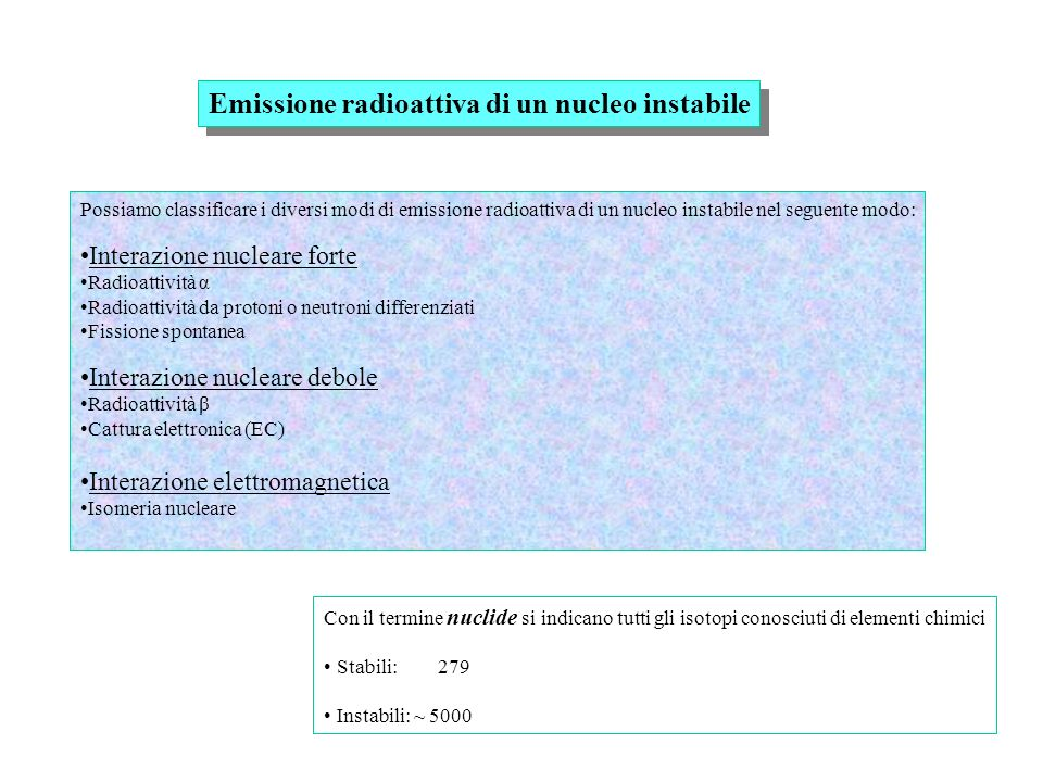 Emissione radioattiva di un nucleo instabile