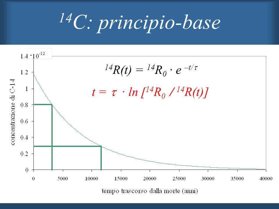 14C: principio-base