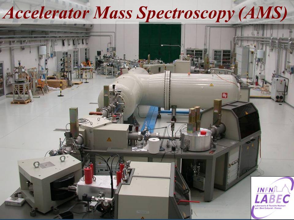Come funziona l'AMS Accelerator Mass Spectroscopy (AMS)