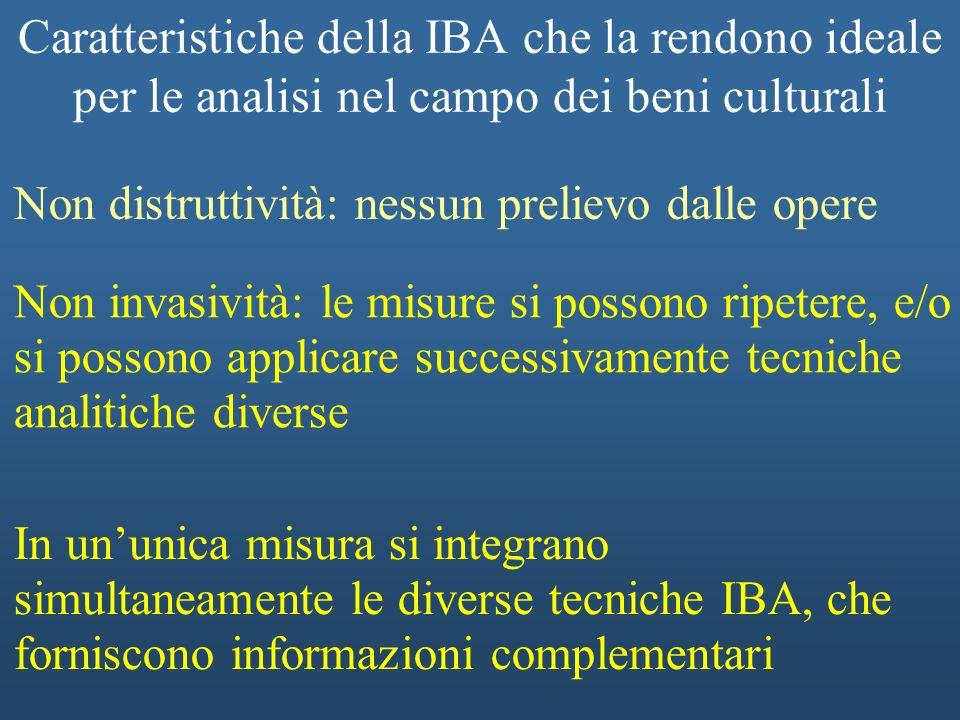 Caratteristiche della IBA che la rendono ideale per le analisi nel campo dei beni culturali