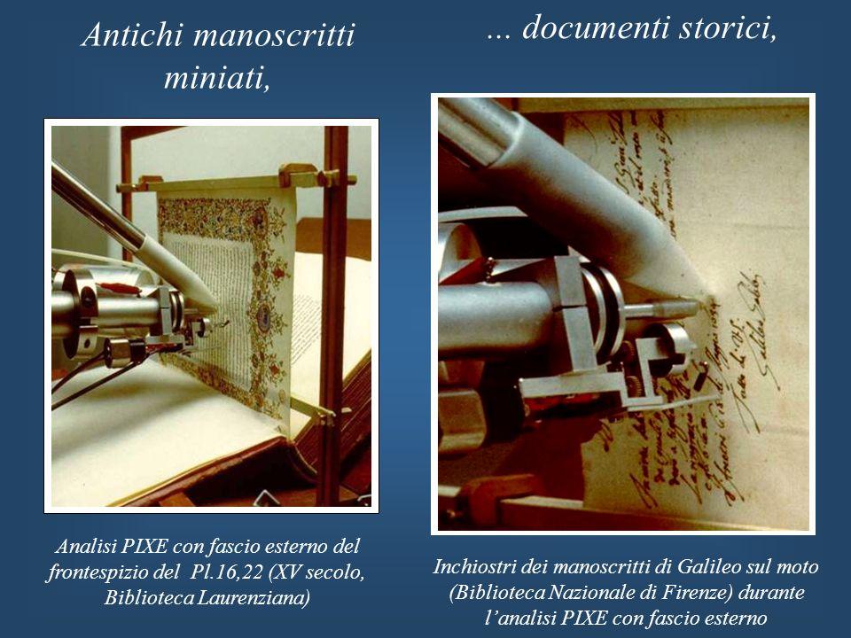 Antichi manoscritti miniati,