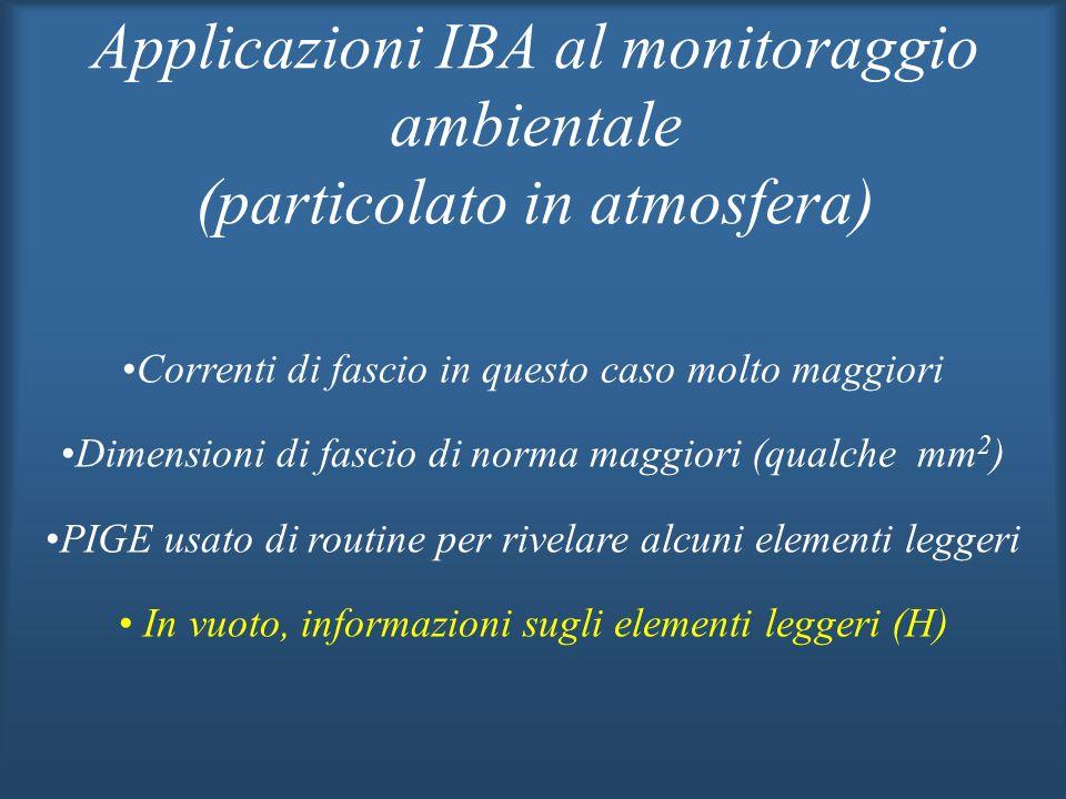 Applicazioni IBA al monitoraggio ambientale (particolato in atmosfera)