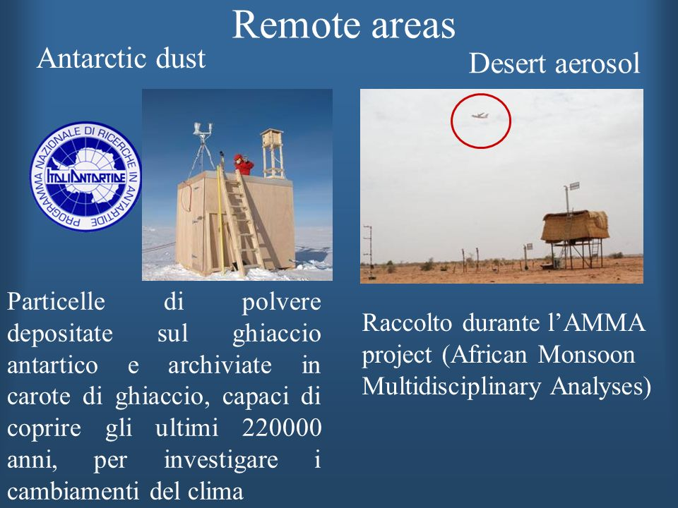 Remote areas Antarctic dust Desert aerosol