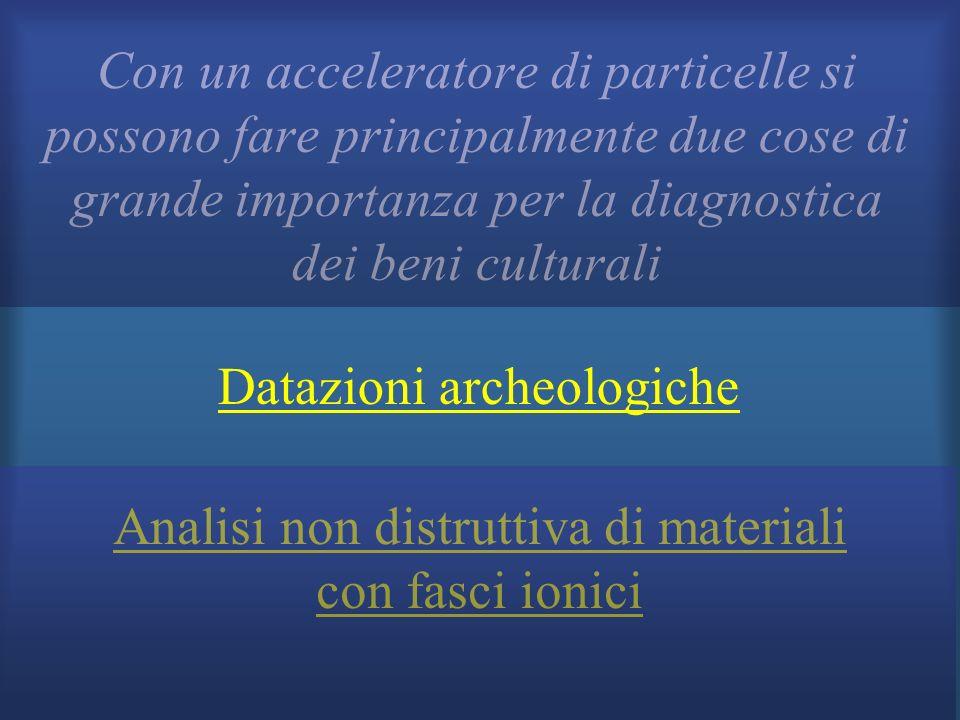 Datazioni archeologiche