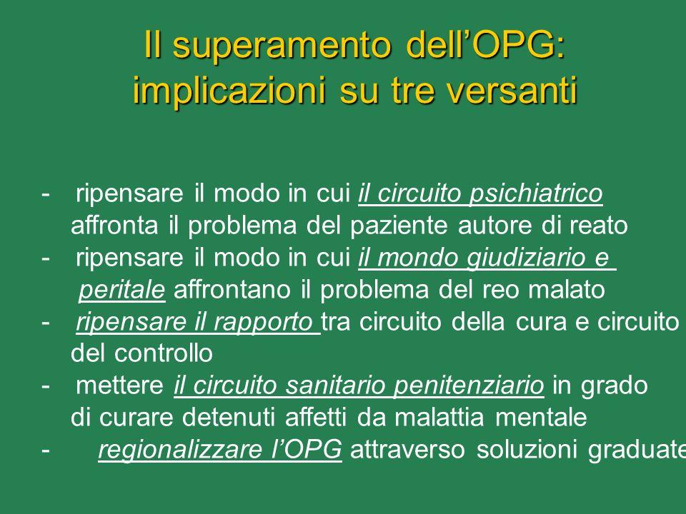 Il superamento dell'OPG: implicazioni su tre versanti