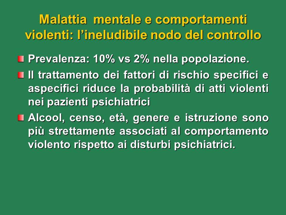 Malattia mentale e comportamenti violenti: l'ineludibile nodo del controllo