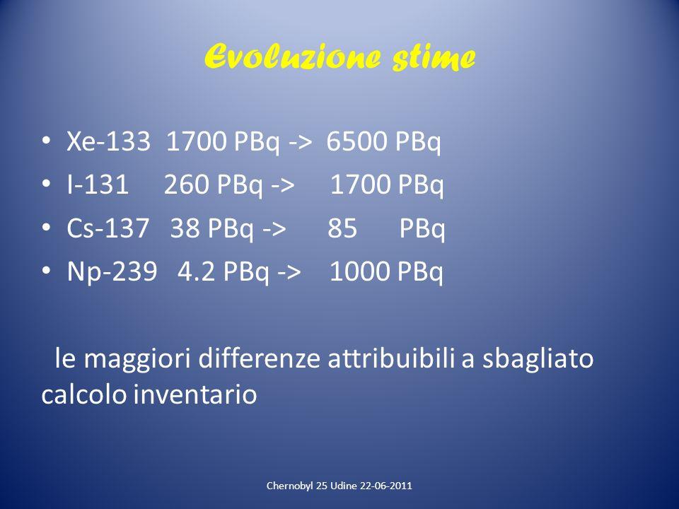 Evoluzione stime Xe-133 1700 PBq -> 6500 PBq