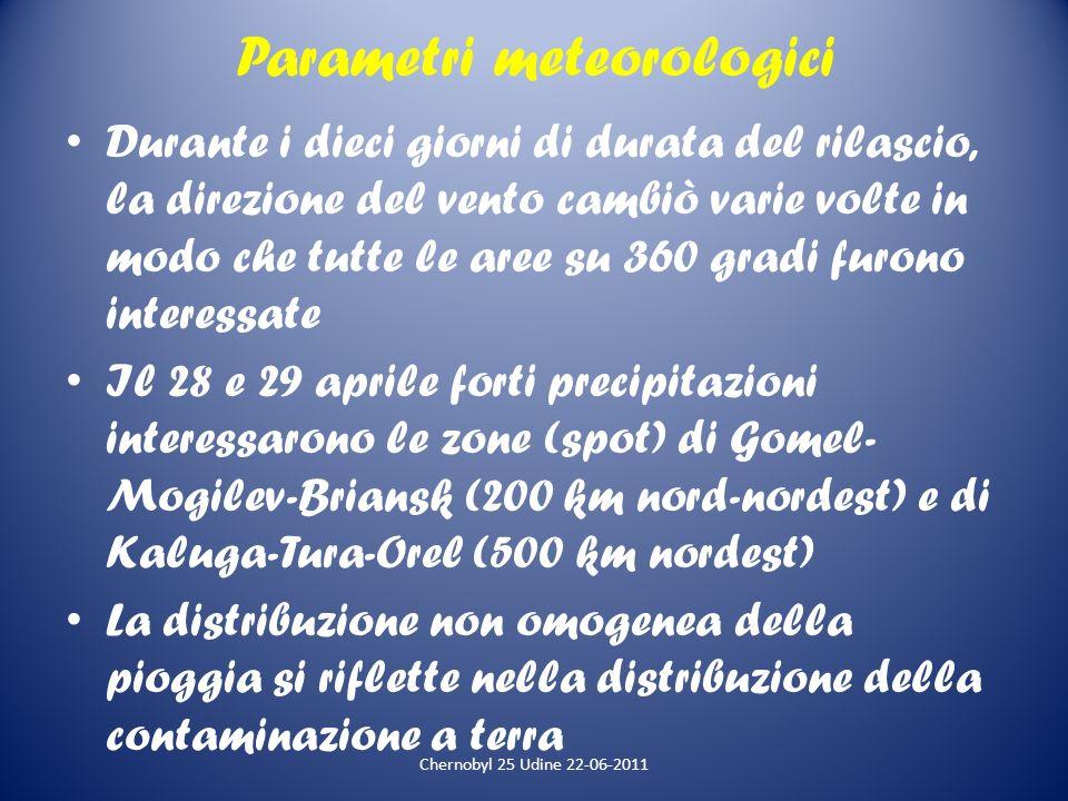 Parametri meteorologici