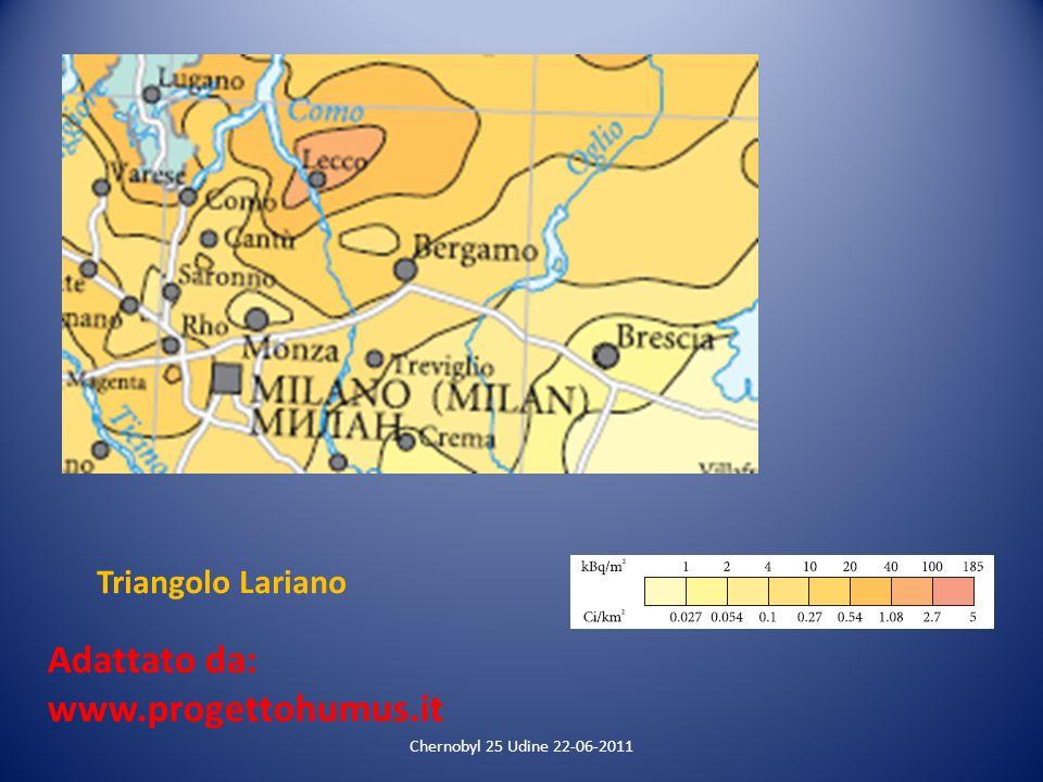 Adattato da: www.progettohumus.it Triangolo Lariano
