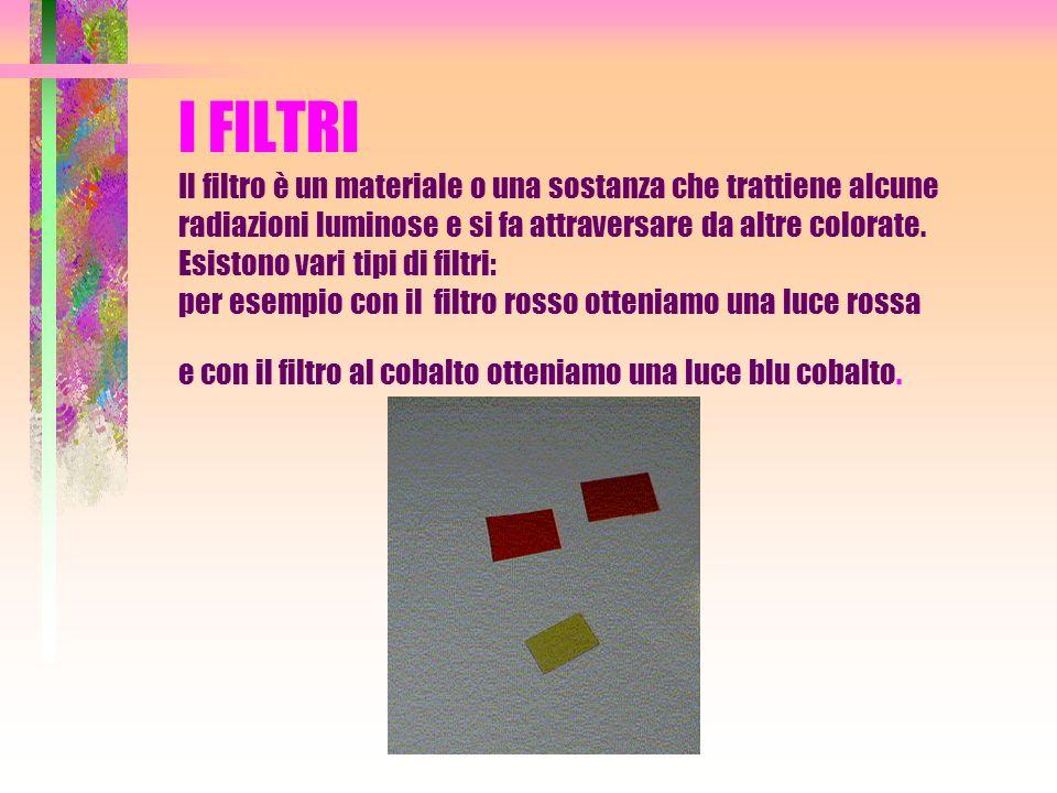 I FILTRI Il filtro è un materiale o una sostanza che trattiene alcune radiazioni luminose e si fa attraversare da altre colorate.