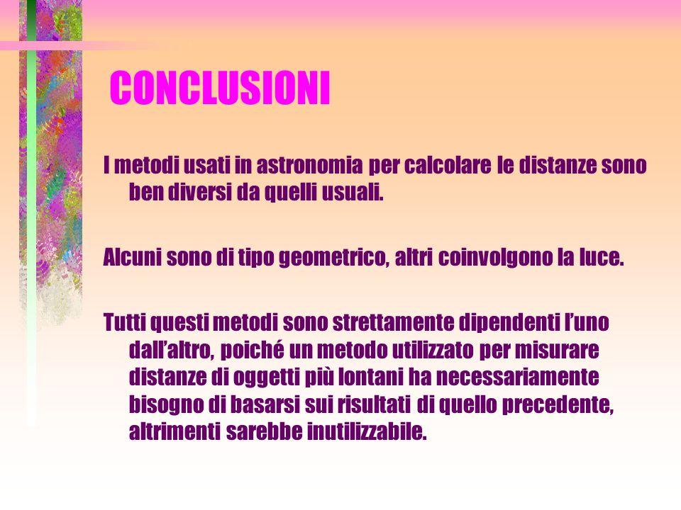 CONCLUSIONI I metodi usati in astronomia per calcolare le distanze sono ben diversi da quelli usuali.