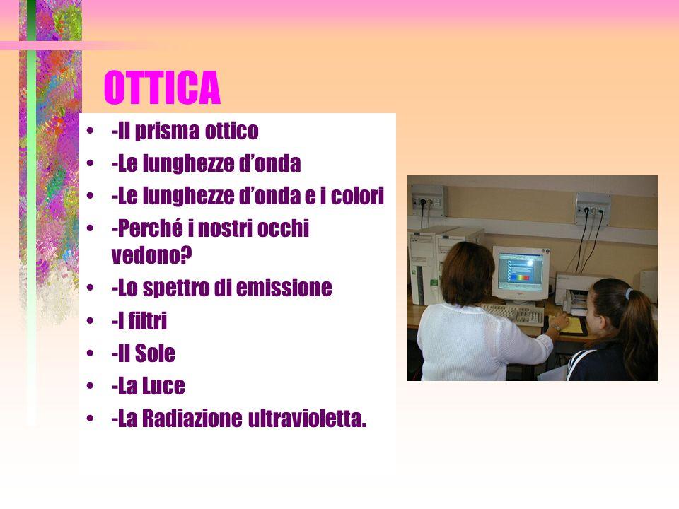 OTTICA -Il prisma ottico -Le lunghezze d'onda
