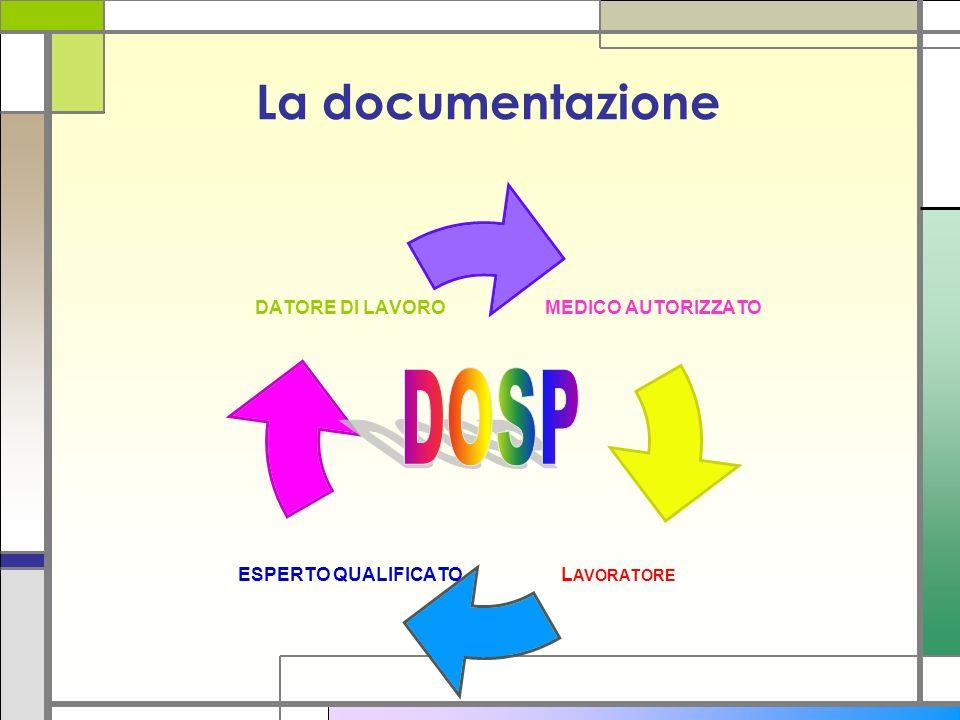 La documentazione DOSP