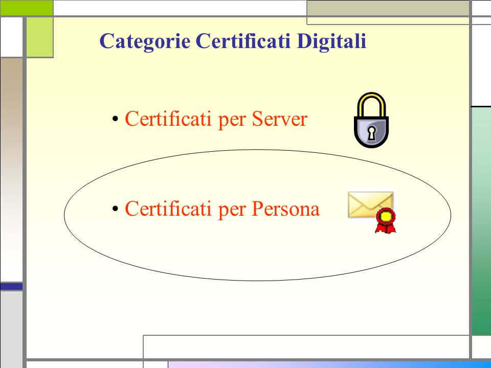 Categorie Certificati Digitali