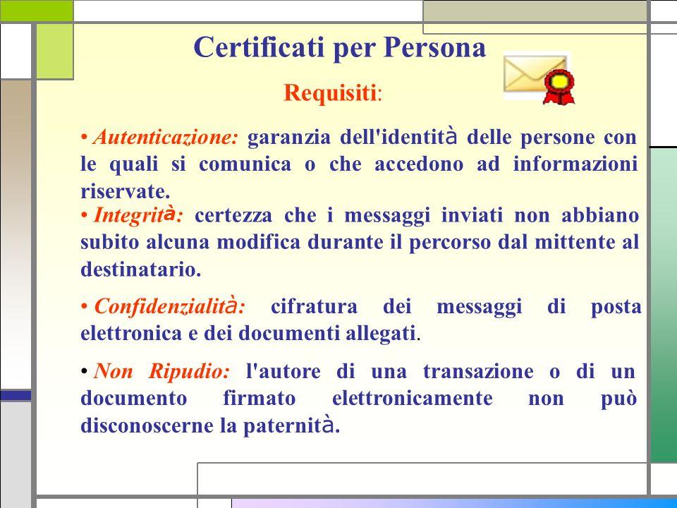 Certificati per Persona