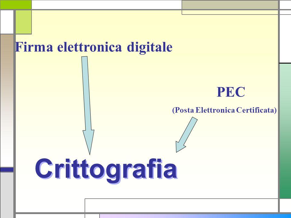 Crittografia Firma elettronica digitale PEC
