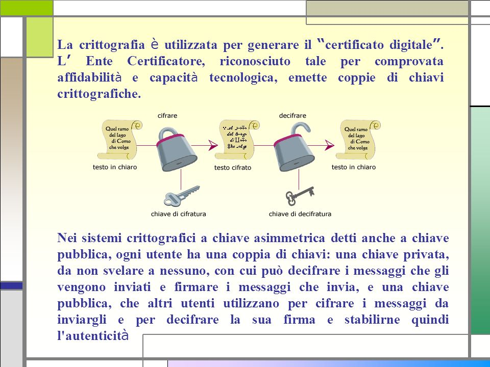 La crittografia è utilizzata per generare il certificato digitale