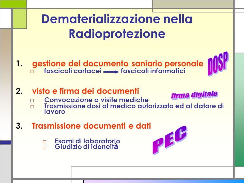 Dematerializzazione nella Radioprotezione