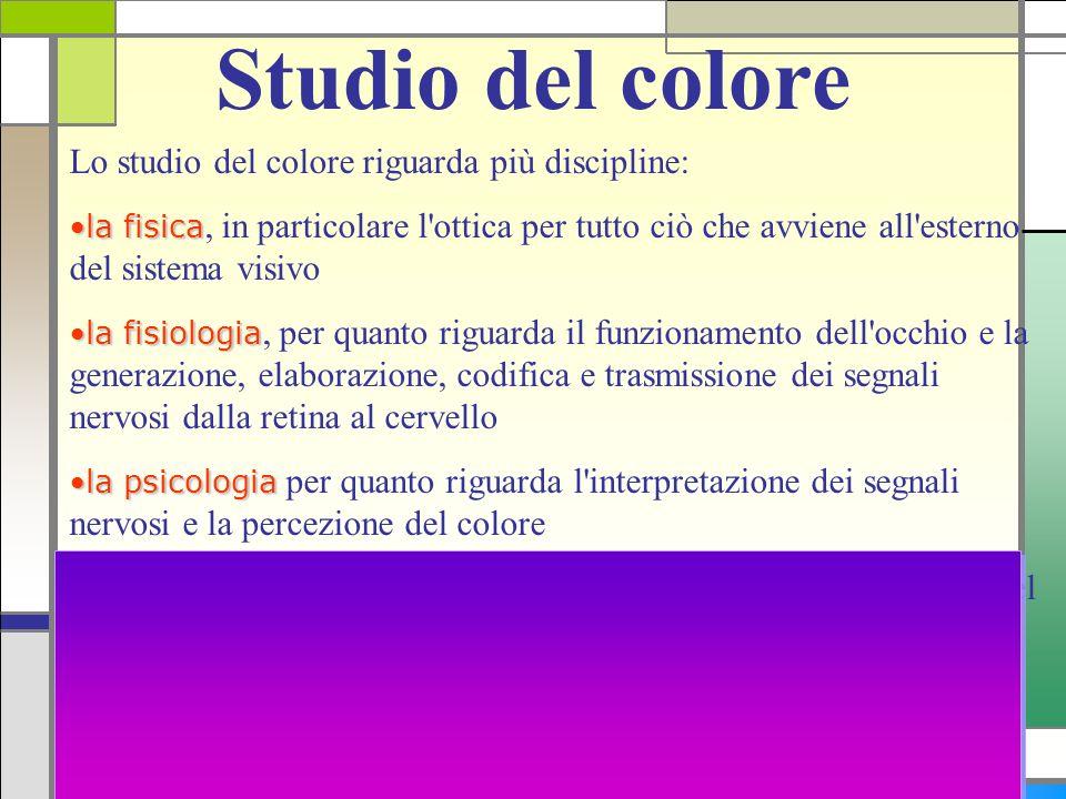 Studio del colore Lo studio del colore riguarda più discipline: