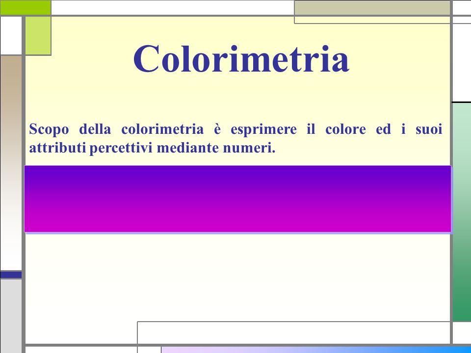 Colorimetria Scopo della colorimetria è esprimere il colore ed i suoi attributi percettivi mediante numeri.