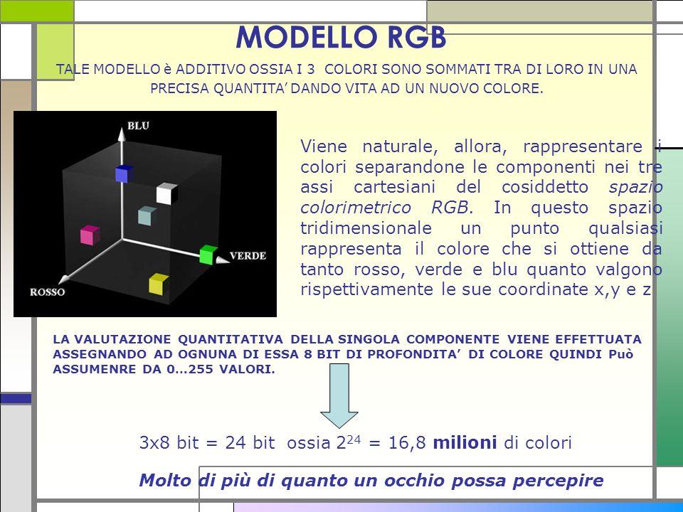 MODELLO RGB TALE MODELLO è ADDITIVO OSSIA I 3 COLORI SONO SOMMATI TRA DI LORO IN UNA PRECISA QUANTITA' DANDO VITA AD UN NUOVO COLORE.