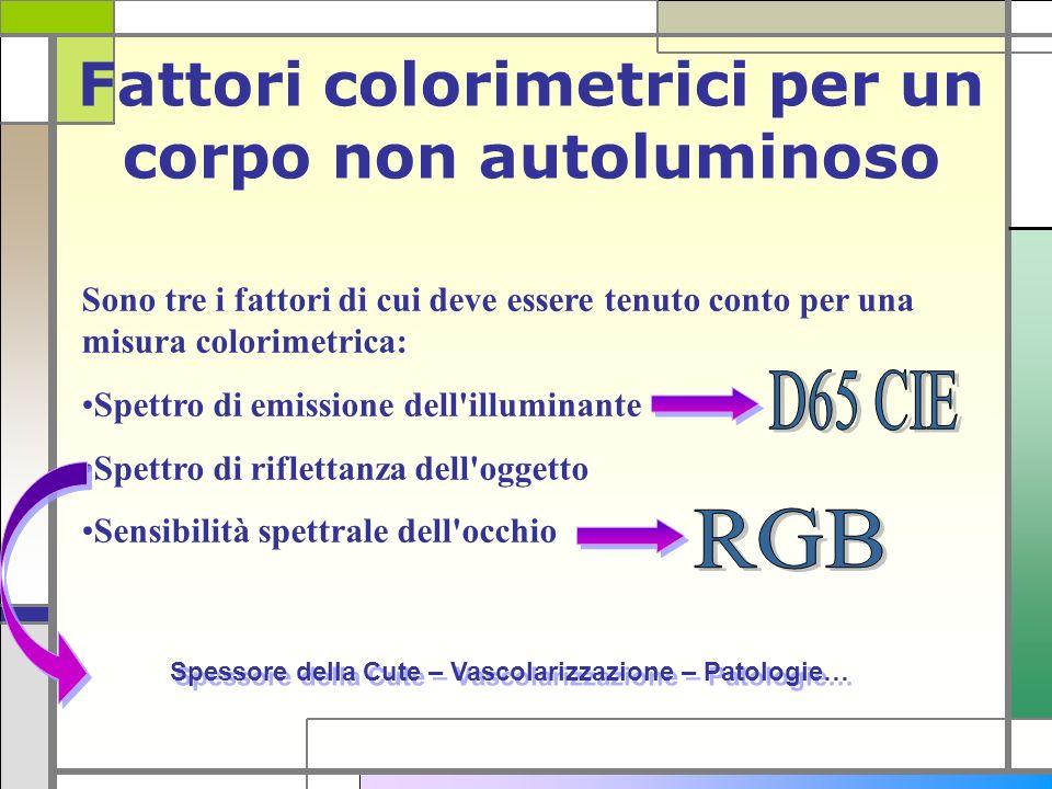 Fattori colorimetrici per un corpo non autoluminoso